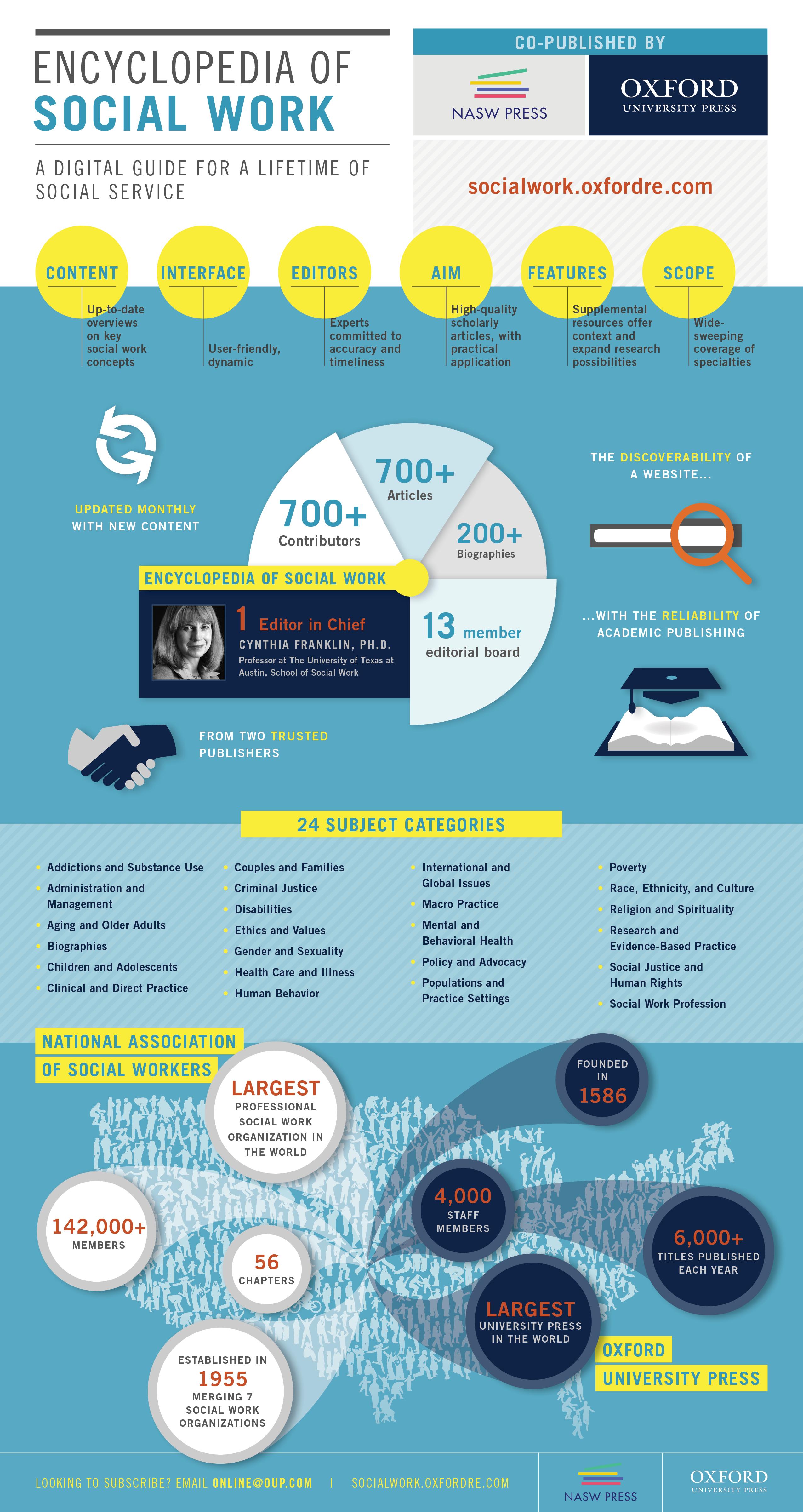 esw infographic